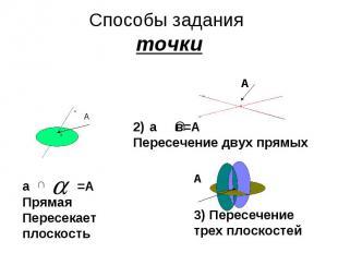 Способы задания точкиа =АПрямая Пересекает плоскость 3) Пересечение трех плоскос