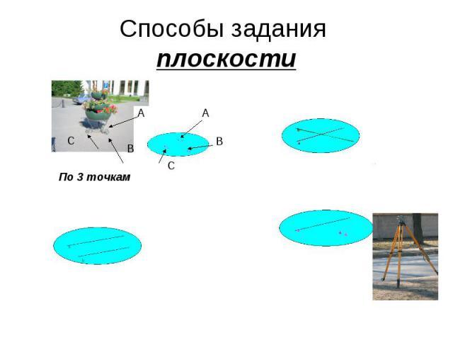 Способы задания плоскости