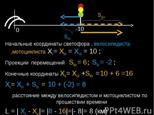 Начальные координаты светофора , велосипедиста ,мотоциклиста Xc= Xв0 = Xм0 = 10
