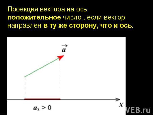 Проекция вектора на ось положительное число , если вектор направлен в ту же сторону, что и ось.