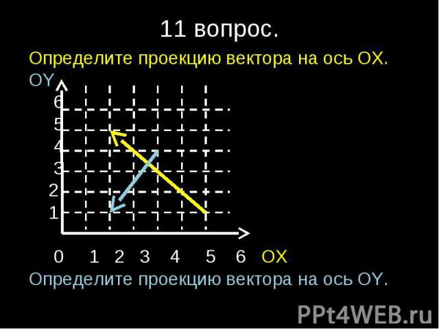 Определите проекцию вектора на ось ОХ.ОY 6 5 4 3 2 1 0 1 2 3 4 5 6 OXОпределите проекцию вектора на ось ОY.