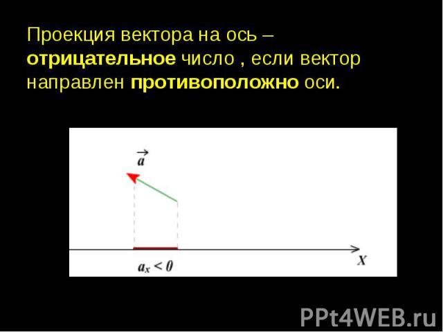 Проекция вектора на ось – отрицательное число , если вектор направлен противоположно оси.