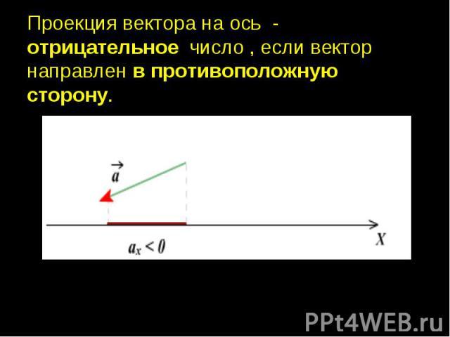 Проекция вектора на ось - отрицательное число , если вектор направлен в противоположную сторону.
