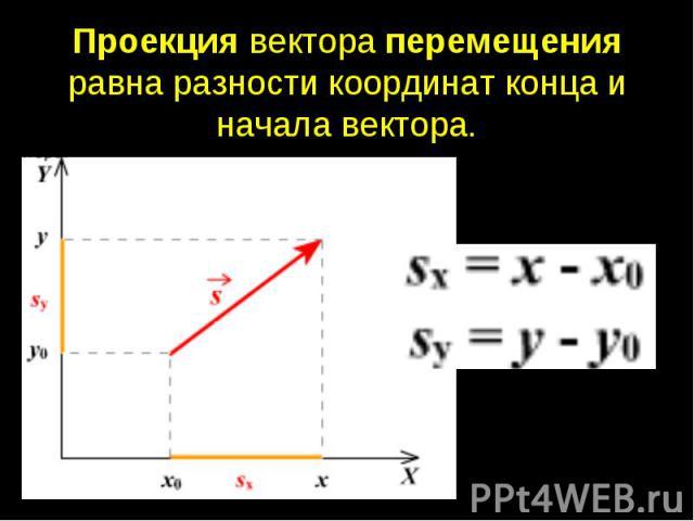 Проекция вектора перемещения равна разности координат конца и начала вектора.