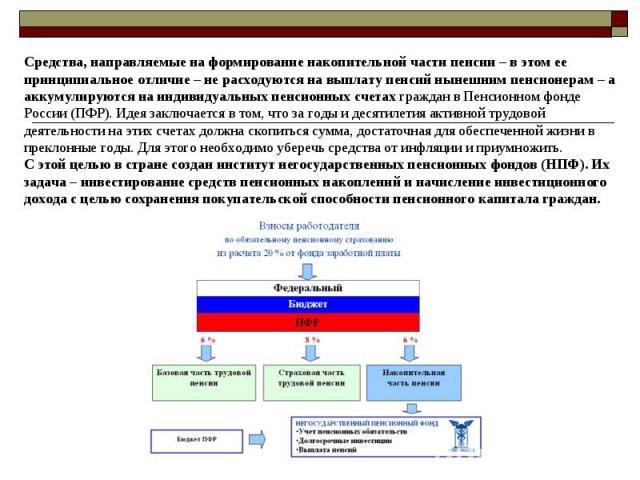 Средства, направляемые на формирование накопительной части пенсии – в этом ее принципиальное отличие – не расходуются на выплату пенсий нынешним пенсионерам – а аккумулируются на индивидуальных пенсионных счетах граждан в Пенсионном фонде России (ПФ…