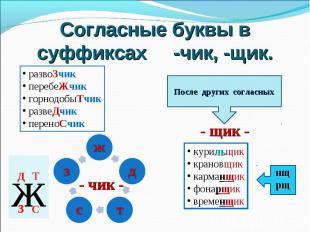 Согласные буквы в суффиксах -чик, -щик. развоЗчик перебеЖчик горнодобыТчик разве