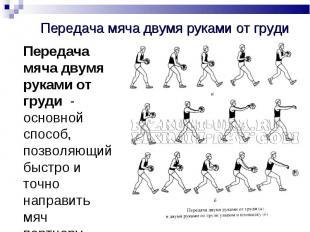 Передача мяча двумя руками от грудиПередача мяча двумя руками от груди - основно