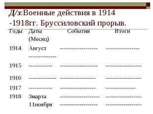 Д/з:Военные действия в 1914 -1918гг. Бруссиловский прорыв.