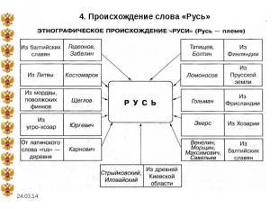 4. Происхождение слова «Русь»