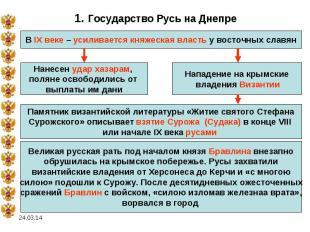 1. Государство Русь на ДнепреВ IX веке – усиливается княжеская власть у восточны