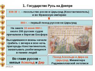 1. Государство Русь на Днепре838-39 г. – посольство росов в Царьград (Константин