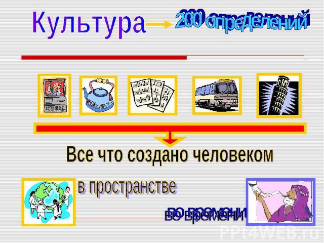 Культура200 определенийВсе что создано человекомв пространствево времени