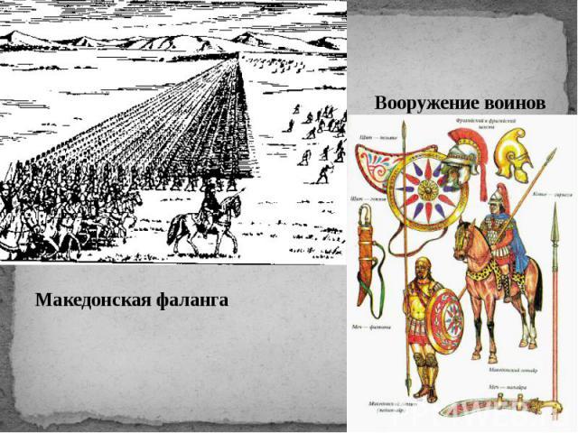 Вооружение воиновМакедонская фаланга