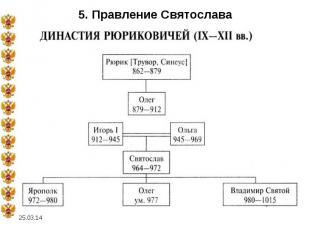 5. Правление Святослава