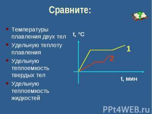 Сравните:Температуры плавления двух телУдельную теплоту плавленияУдельную теплое