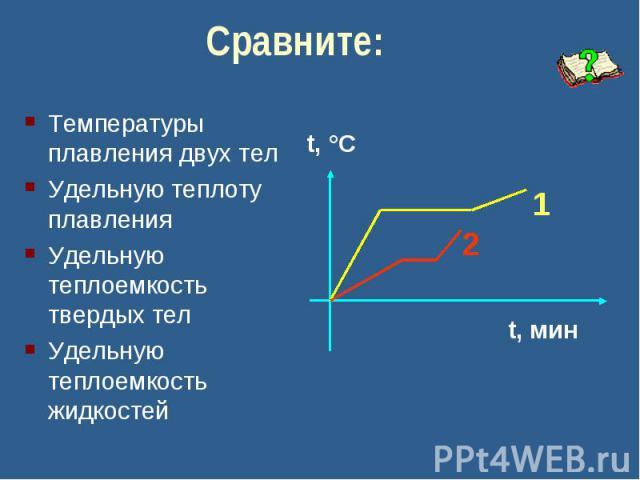 Сравните:Температуры плавления двух телУдельную теплоту плавленияУдельную теплоемкость твердых телУдельную теплоемкость жидкостей