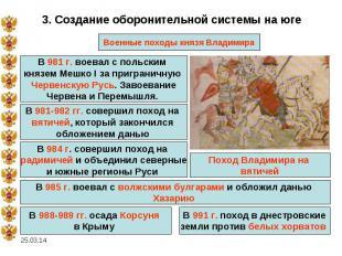 3. Создание оборонительной системы на югеВоенные походы князя ВладимираВ 981 г.