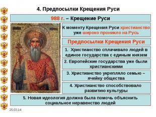 4. Предпосылки Крещения Руси988 г. – Крещение РусиК моменту Крещения Руси христи