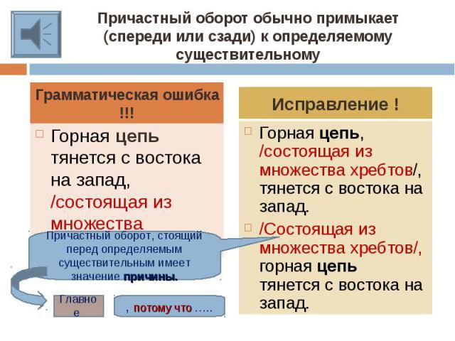 Причастный оборот обычно примыкает (спереди или сзади) к определяемому существительному Горная цепь тянется с востока на запад, /состоящая из множества хребтов/. Горная цепь, /состоящая из множества хребтов/, тянется с востока на запад./Состоящая из…