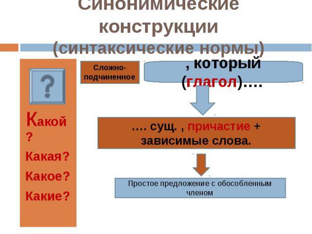 Синонимические конструкции(синтаксические нормы) какой?Какая?Какое?Какие?