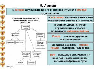 5. АрмияВ XI веке дружина великого князя насчитывала 500-800 дружинниковВ X-XI в