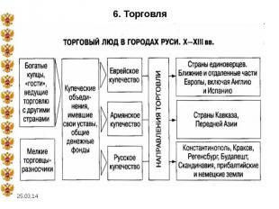 6. Торговля