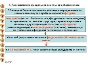2. Возникновение феодальной земельной собственностиВ Западной Европе земельные у