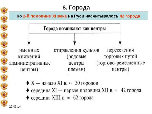 6. Города Ко 2-й половине XI века на Руси насчитывалось 42 города