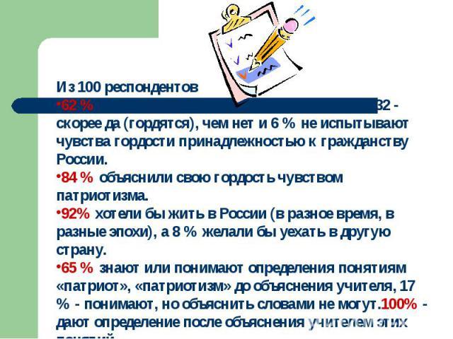 Из 100 респондентов 62 % гордятся тем, что они граждане России, 32 - скорее да (гордятся), чем нет и 6 % не испытывают чувства гордости принадлежностью к гражданству России. 84 % объяснили свою гордость чувством патриотизма.92% хотели бы жить в Росс…
