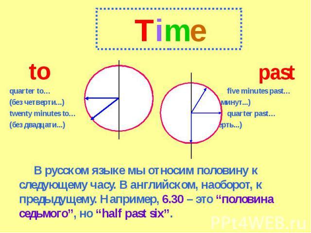 Time topastquarter to…five minutes past…(без четверти...) (пять минут...)twenty minutes to…quarter past…(без двадцати...) (четверть...)В русском языке мы относим половину к следующему часу. В английском, наоборот, к предыдущему. Например, 6.30 – это…