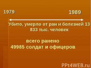 Убито, умерло от ран и болезней 13 833 тыс. человеквсего ранено 49985 солдат и о