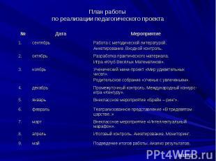 План работы по реализации педагогического проекта