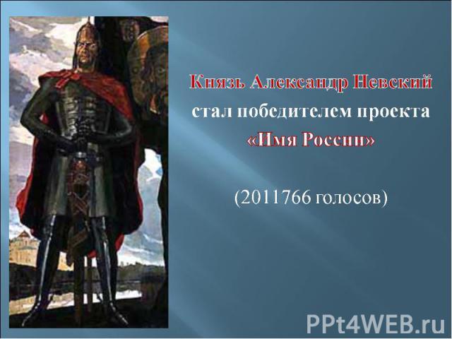 Князь Александр Невский стал победителем проекта «Имя России» (2011766 голосов)