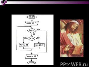 Блок-схема алгоритма Евклида