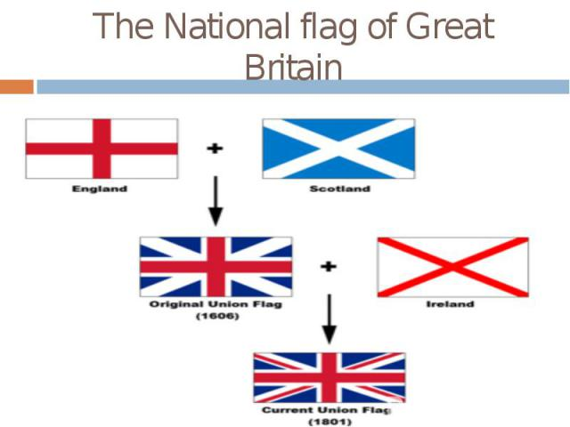 The National flag of Great Britain