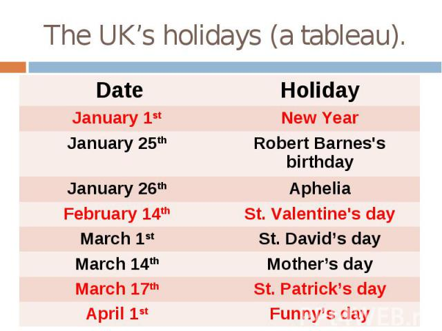The UK's holidays (a tableau).