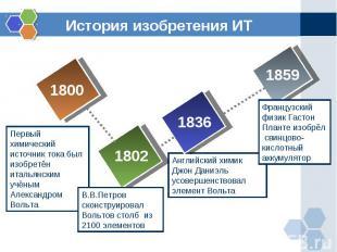 История изобретения ИТПервый химический источник тока был изобретён итальянским
