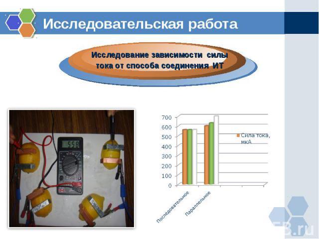 Исследовательская работаИсследование зависимости силы тока от способа соединения ИТ