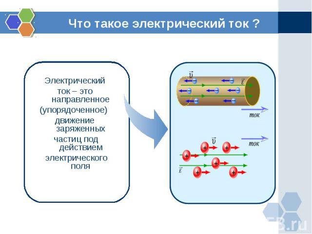 Что такое электрический ток ? Электрическийток – это направленное(упорядоченное) движение заряженных частиц под действием электрического поля