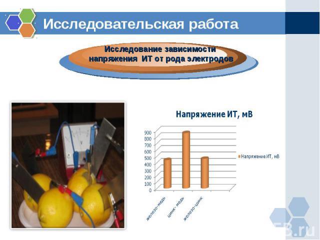 Исследовательская работаИсследование зависимости напряжения ИТ от рода электродов