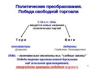 Политические преобразования.Победа свободной торговлиС 50-х гг. XIXв.вводятся но