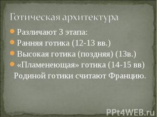 Готическая архитектураРазличают 3 этапа:Ранняя готика (12-13 вв.)Высокая готика
