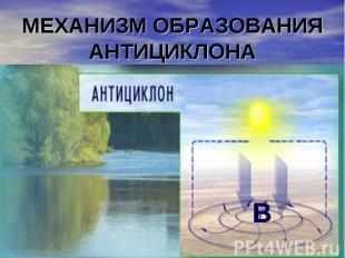 МЕХАНИЗМ ОБРАЗОВАНИЯ АНТИЦИКЛОНА