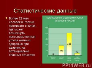 Статистические данные Более 72 млн человек в России проживает в зонах, где может