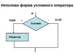 Неполная форма условного оператора