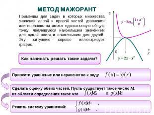 МЕТОД МАЖОРАНТ Применим для задач в которых множества значений левой и правой ча