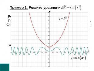 Пример 1. Решите уравнение