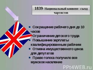 1839- Национальный конвент- съезд чартистов Сокращение рабочего дня до 10 часов