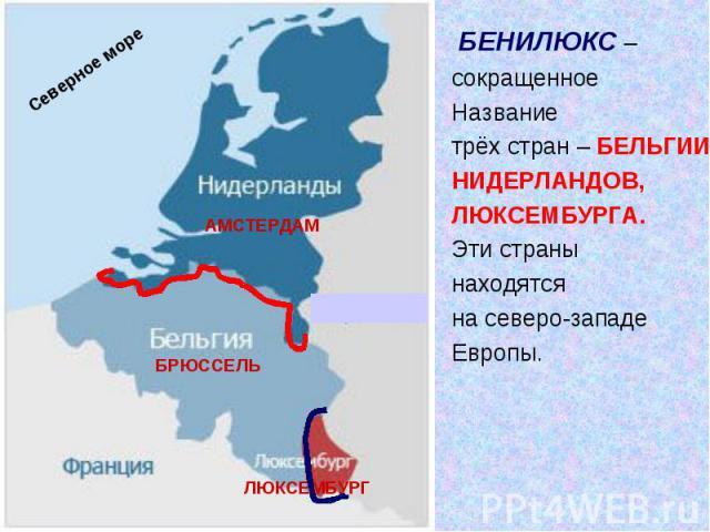 БЕНИЛЮКС –сокращенное Названиетрёх стран – БЕЛЬГИИ,НИДЕРЛАНДОВ,ЛЮКСЕМБУРГА.Эти странынаходятся на северо-западе Европы.