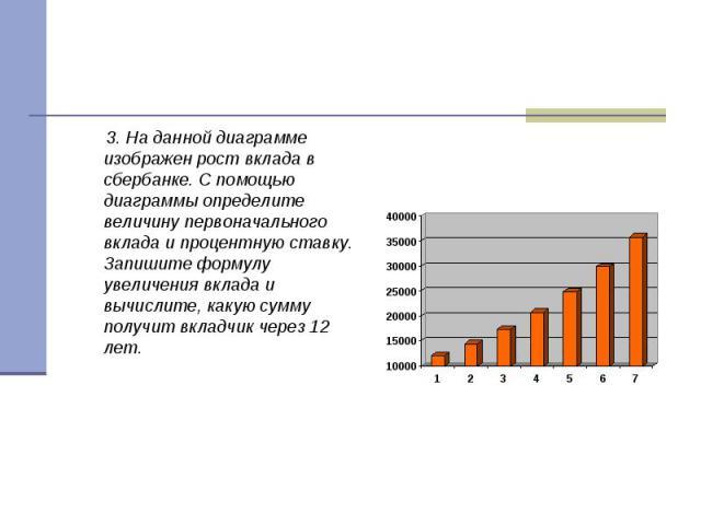 3. На данной диаграмме изображен рост вклада в сбербанке. С помощью диаграммы определите величину первоначального вклада и процентную ставку. Запишите формулу увеличения вклада и вычислите, какую сумму получит вкладчик через 12 лет.